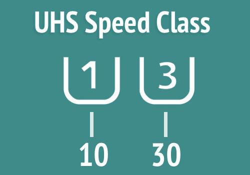 UHS класове